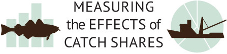 Measuring the Effects of Catch Shares