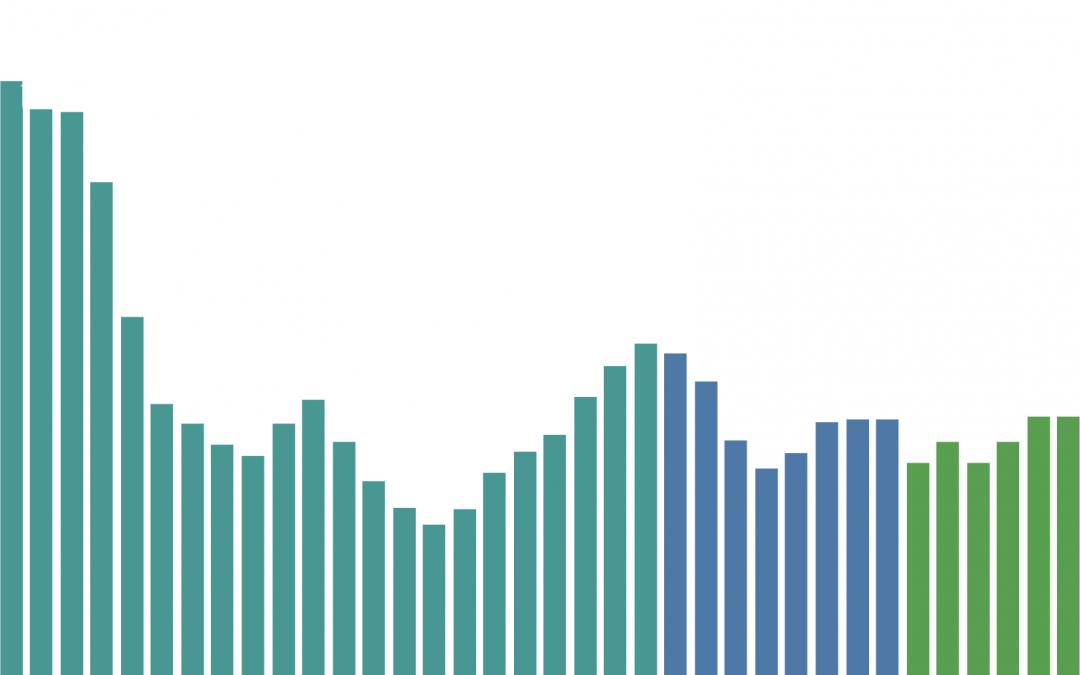 Biomass graph
